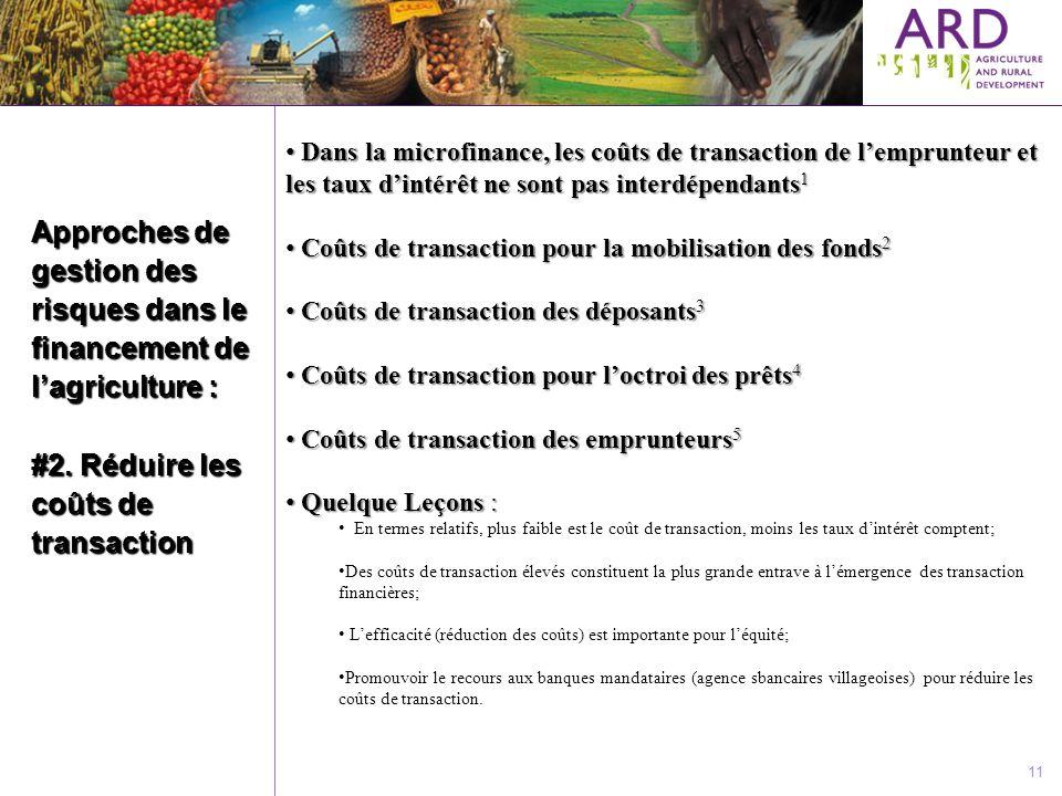 Dans la microfinance, les coûts de transaction de l'emprunteur et les taux d'intérêt ne sont pas interdépendants1