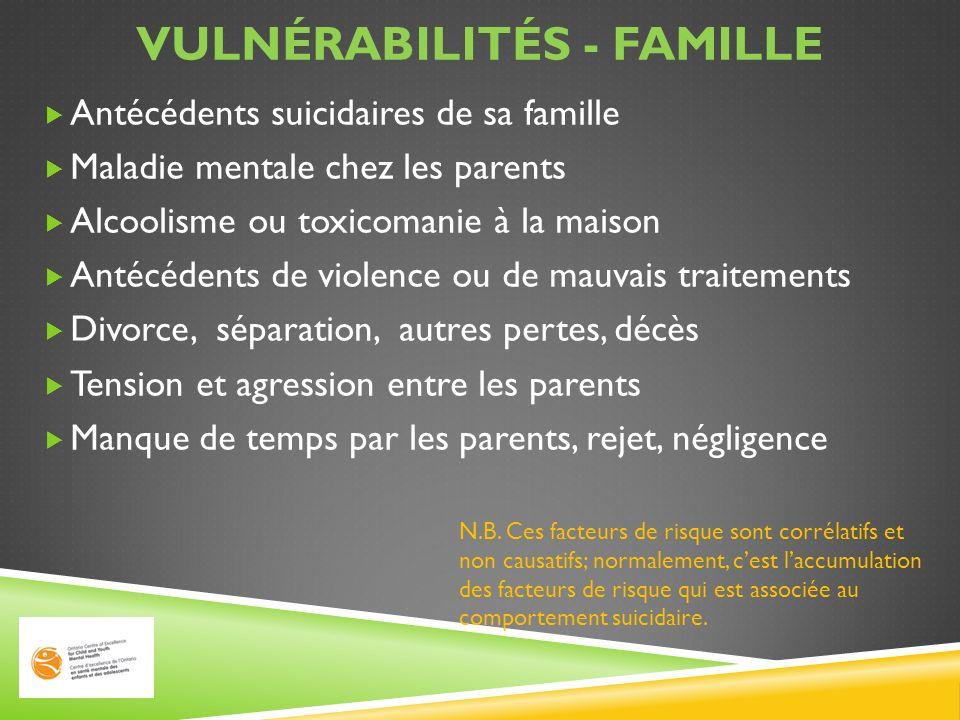 Vulnérabilités - Famille