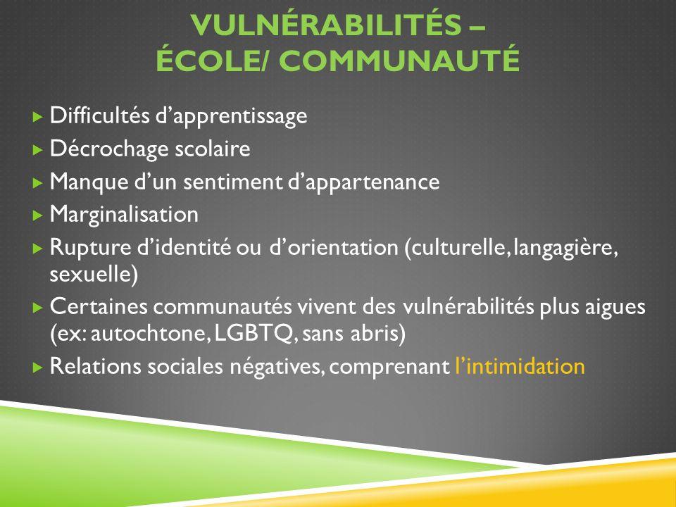 Vulnérabilités – École/ communauté