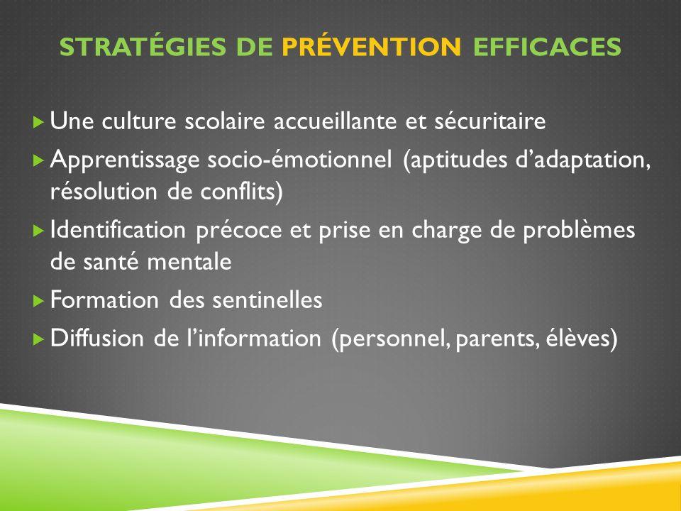 Stratégies de Prévention efficaces