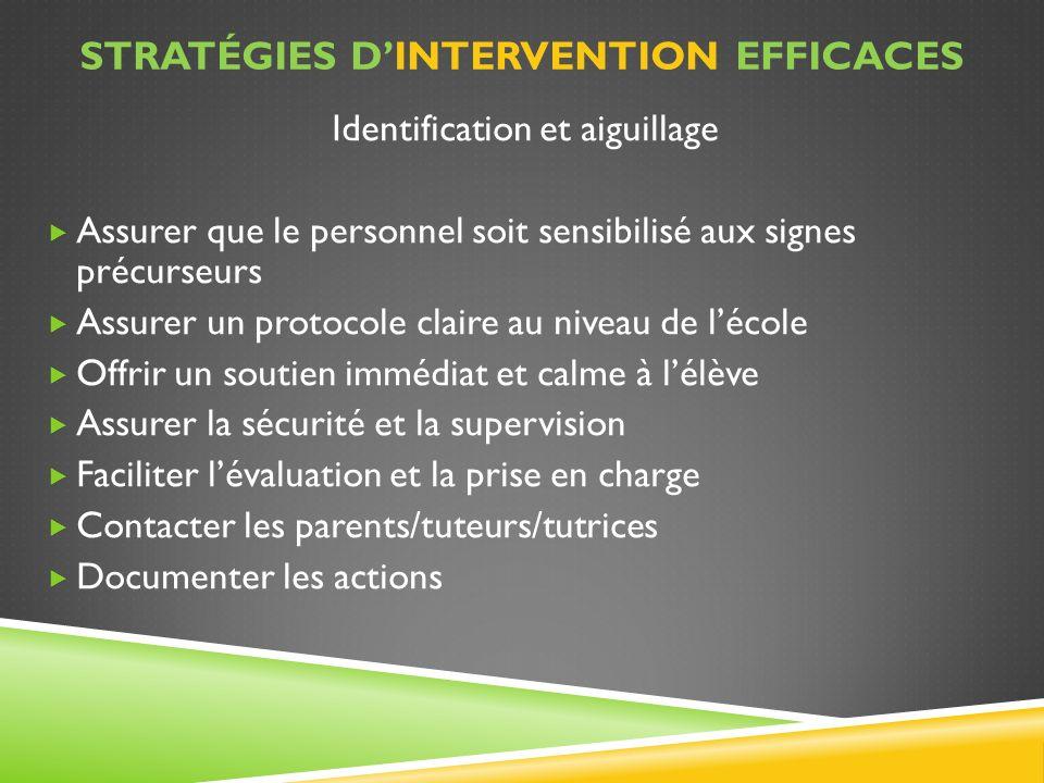 Stratégies d'Intervention efficaces