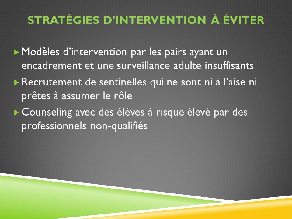 Stratégies d'intervention à éviter