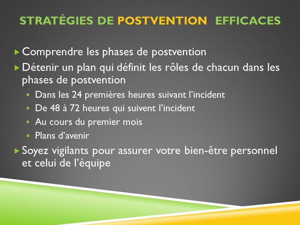 Stratégies de postvention efficaces