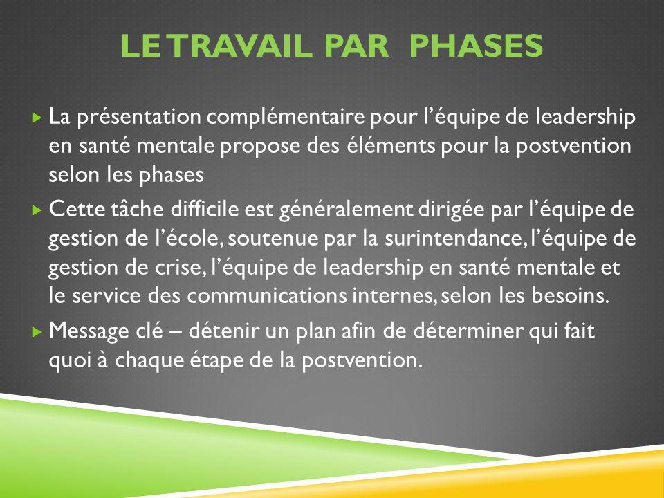 LE TRAVAIL PAR phases