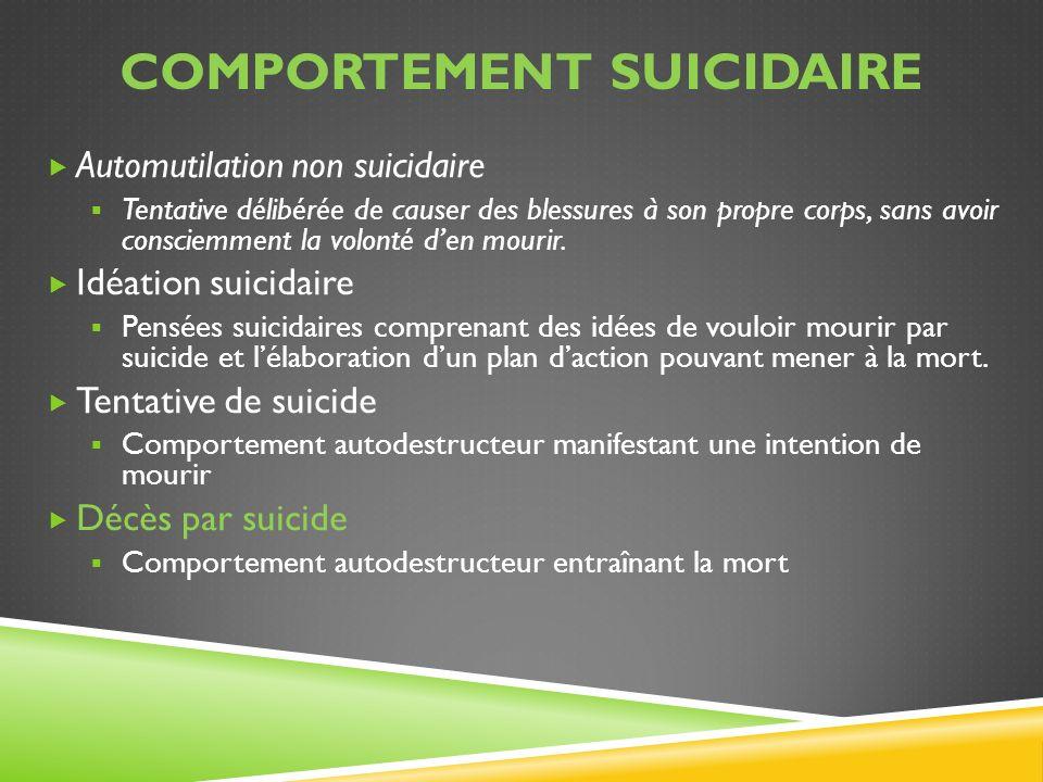 Comportement suicidaire