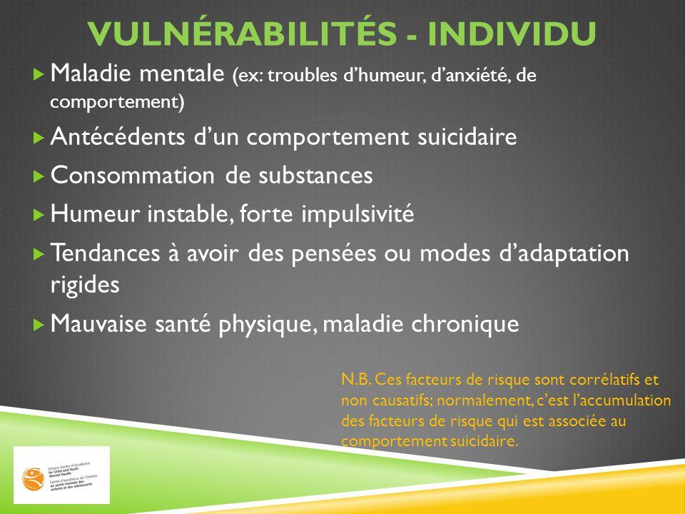 Vulnérabilités - individu