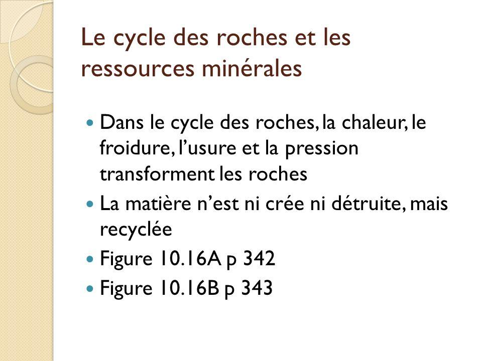 Le cycle des roches et les ressources minérales