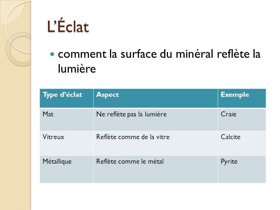 L'Éclat comment la surface du minéral reflète la lumière Type d'éclat