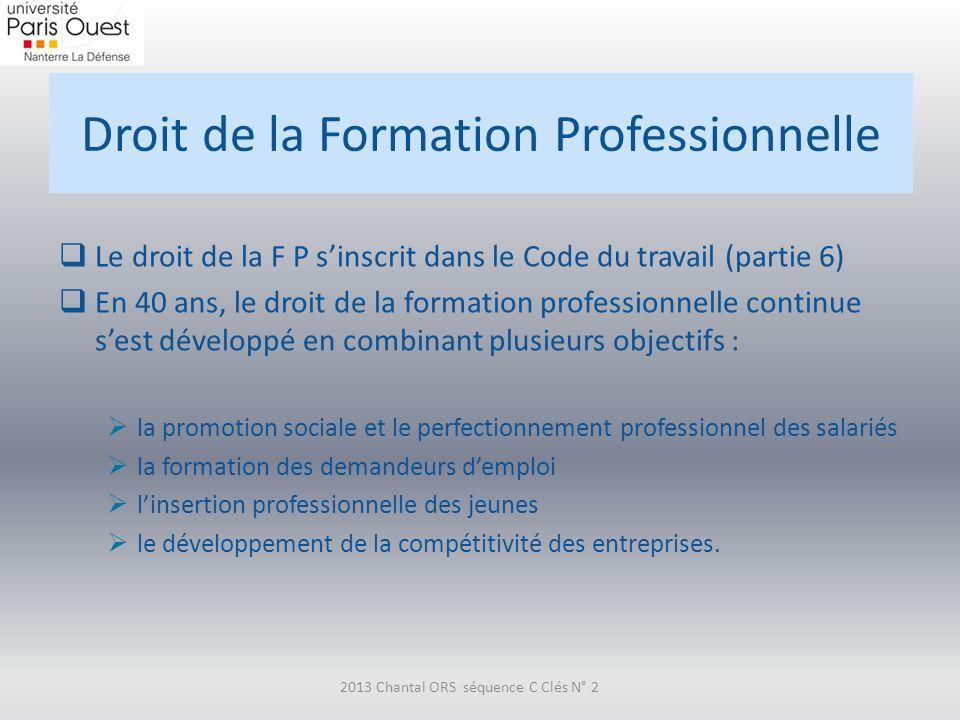 Droit de la Formation Professionnelle
