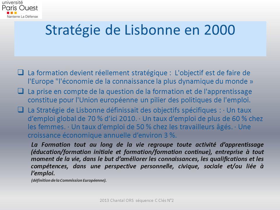Stratégie de Lisbonne en 2000