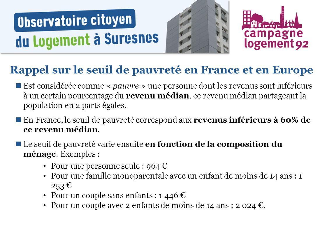 Rappel sur le seuil de pauvreté en France et en Europe