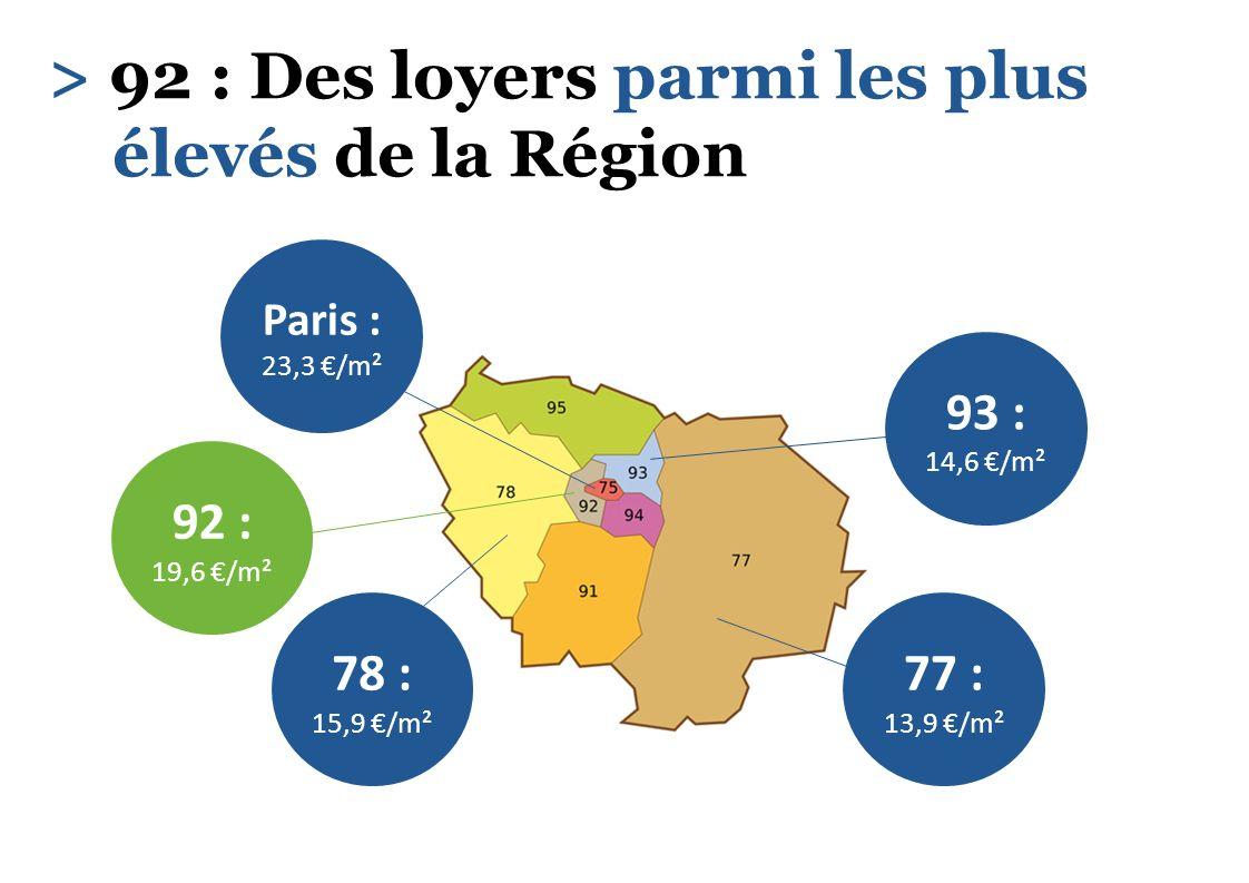 > 92 : Des loyers parmi les plus élevés de la Région