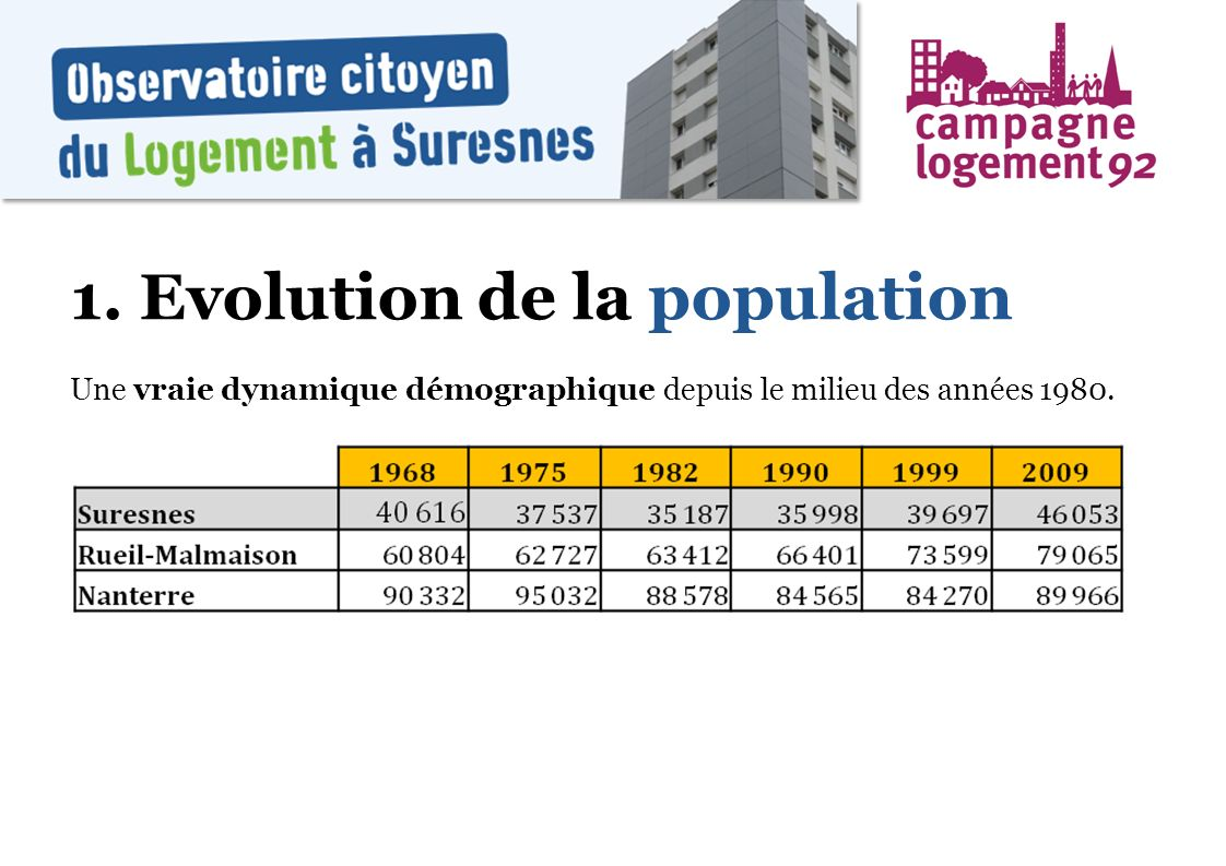 1. Evolution de la population