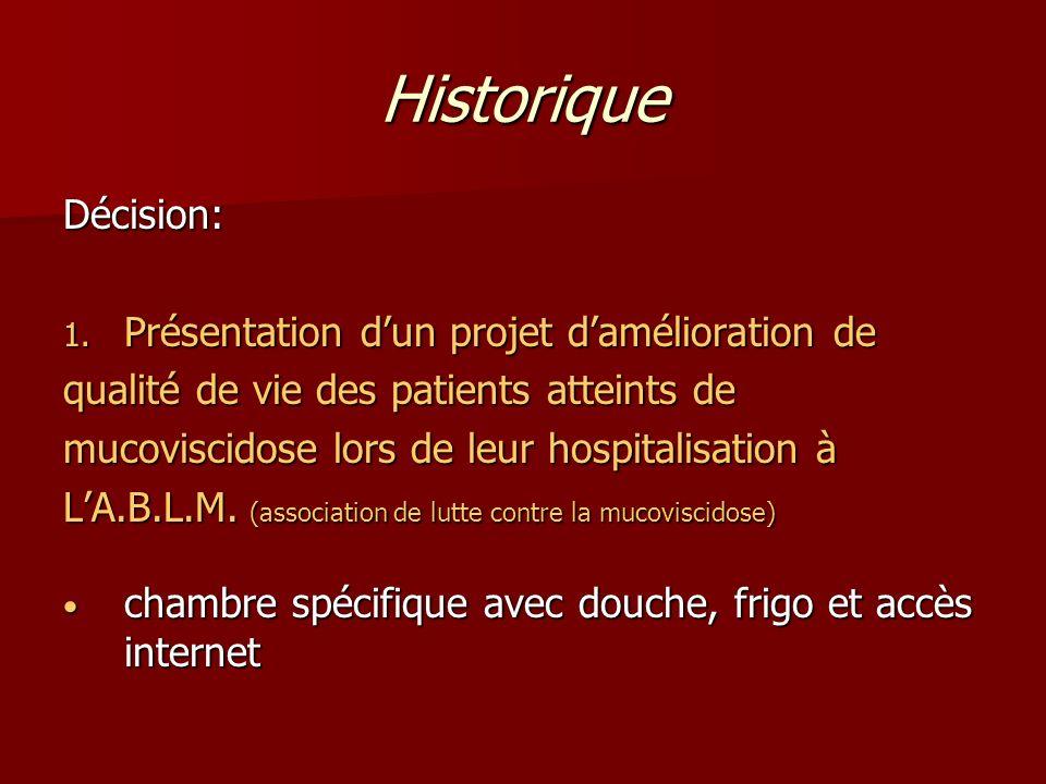 Historique Décision: Présentation d'un projet d'amélioration de