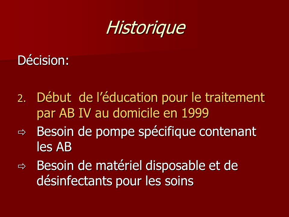 Historique Décision: Début de l'éducation pour le traitement par AB IV au domicile en 1999. Besoin de pompe spécifique contenant les AB.