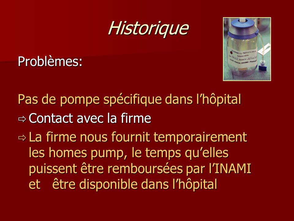 Historique Problèmes: Pas de pompe spécifique dans l'hôpital