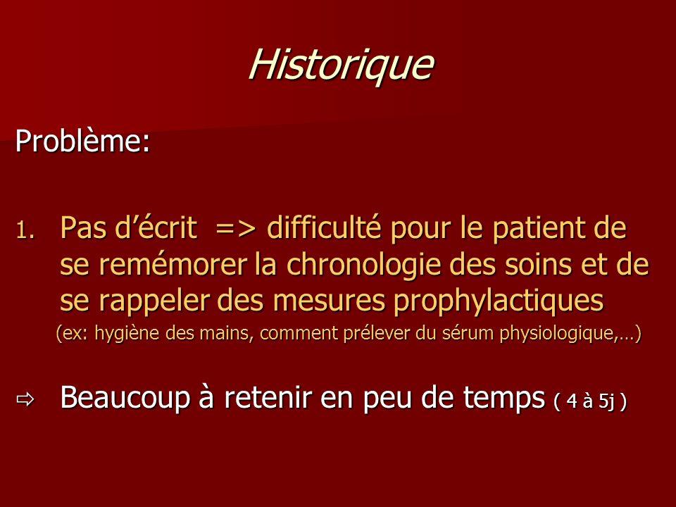 Historique Problème: