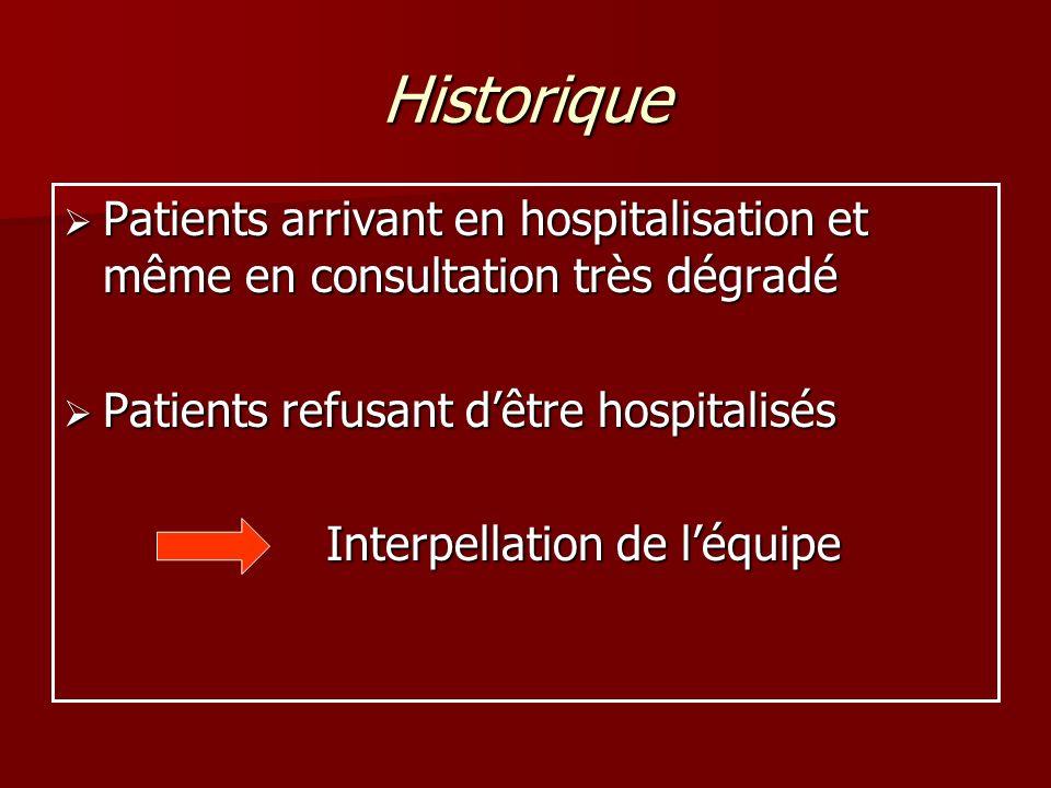 Historique Patients arrivant en hospitalisation et même en consultation très dégradé. Patients refusant d'être hospitalisés.
