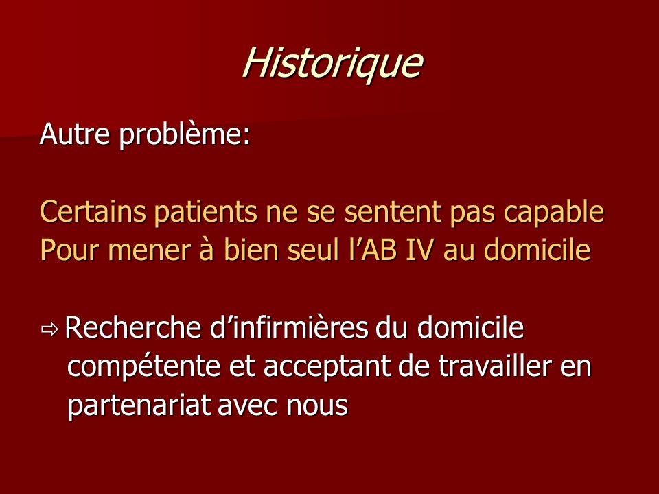 Historique Autre problème: Certains patients ne se sentent pas capable