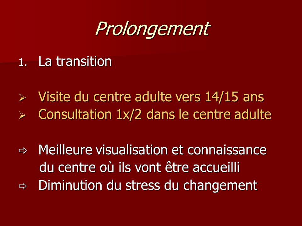 Prolongement La transition Visite du centre adulte vers 14/15 ans