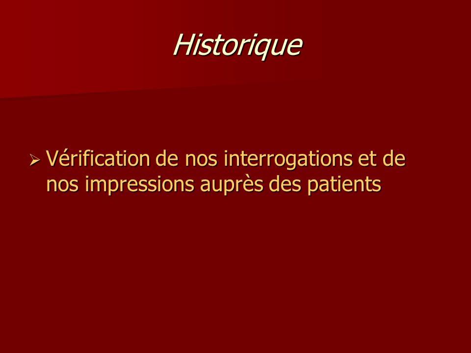 Historique Vérification de nos interrogations et de nos impressions auprès des patients