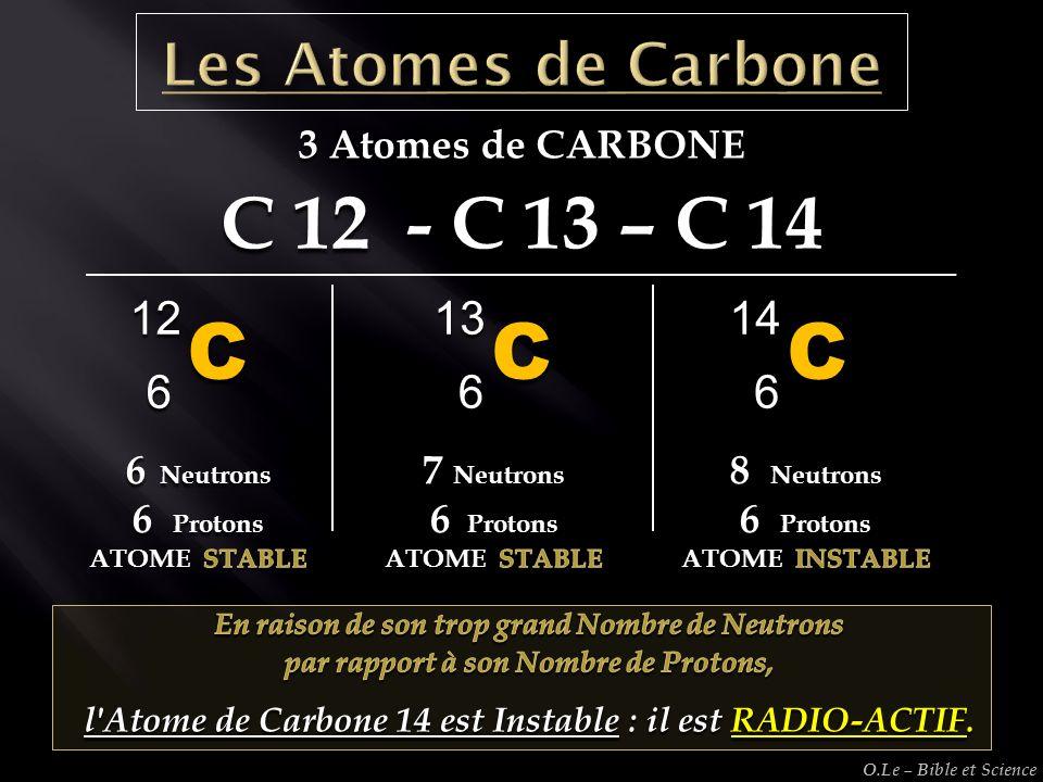 C C C C 12 - C 13 – C 14 Les Atomes de Carbone 12 13 14 6 6 6