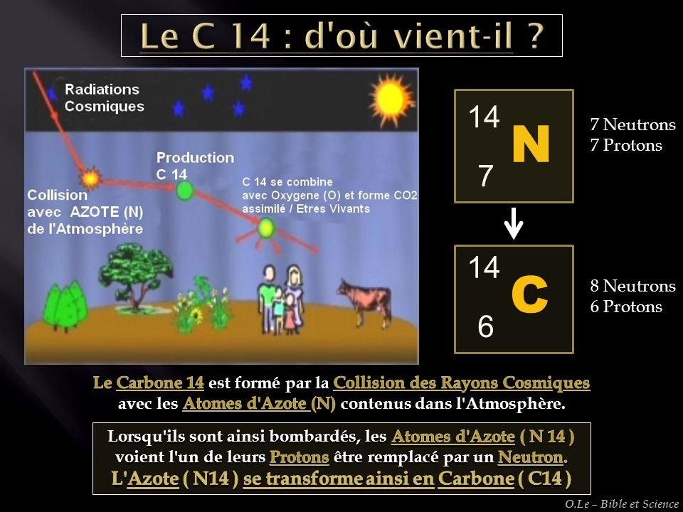 Le C 14 : d où vient-il N. 7. 14. 7 Neutrons. 7 Protons. C. 6. 14. 8 Neutrons. 6 Protons.