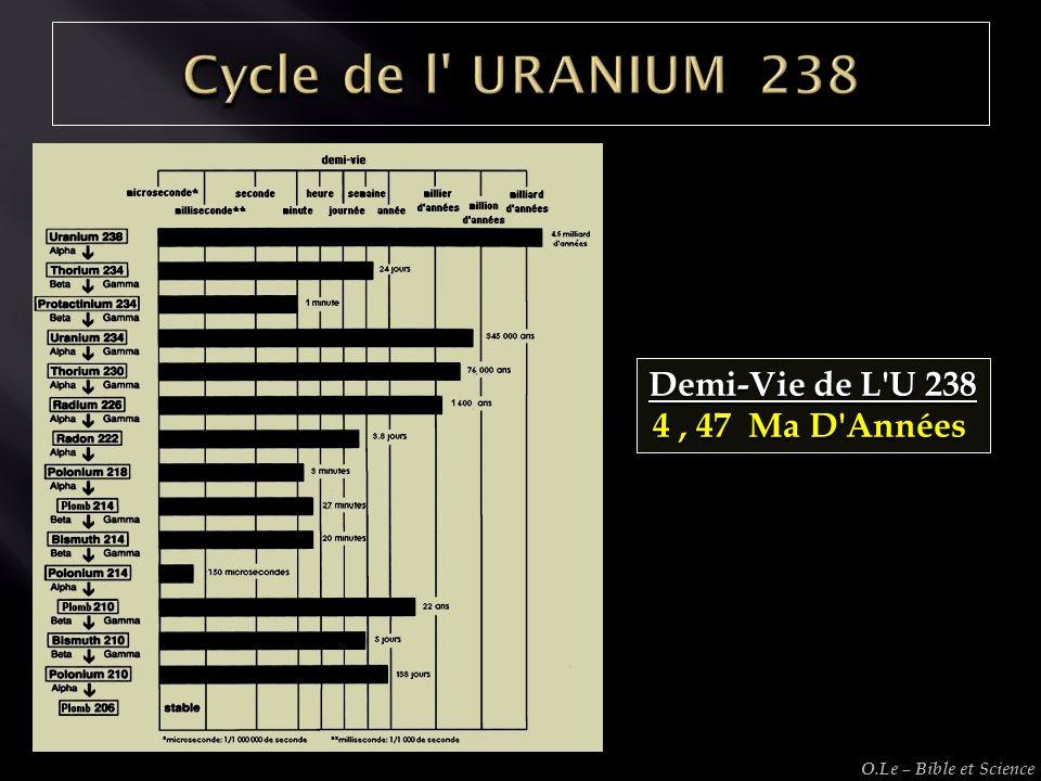 Cycle de l URANIUM 238 Demi-Vie de L U 238 4 , 47 Ma D Années