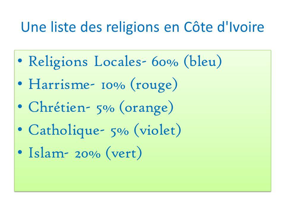 Une liste des religions en Côte d Ivoire