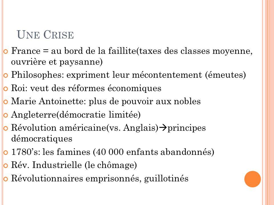 Une Crise France = au bord de la faillite(taxes des classes moyenne, ouvrière et paysanne) Philosophes: expriment leur mécontentement (émeutes)