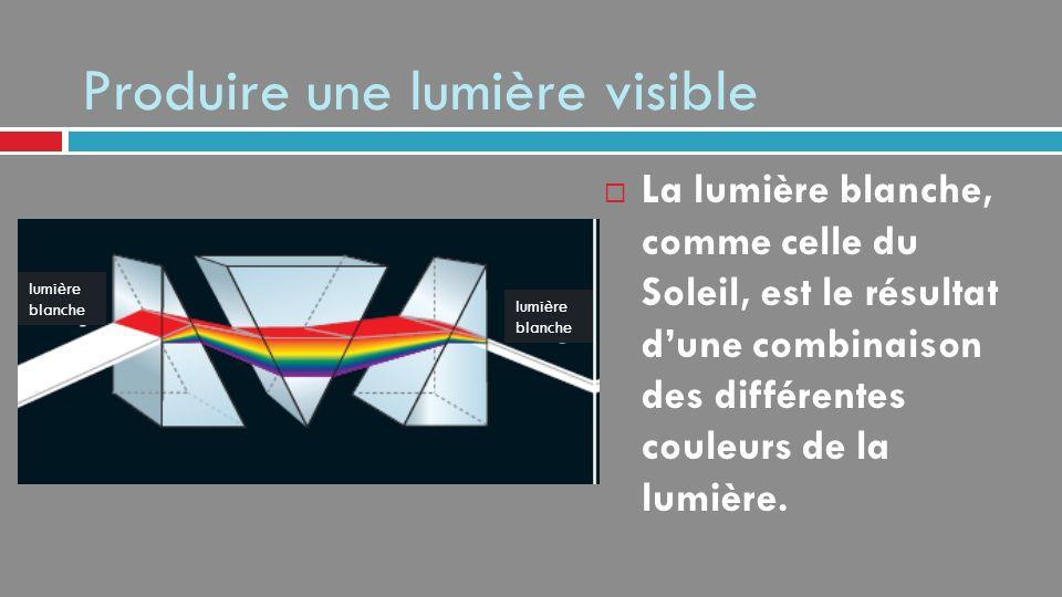 Produire une lumière visible
