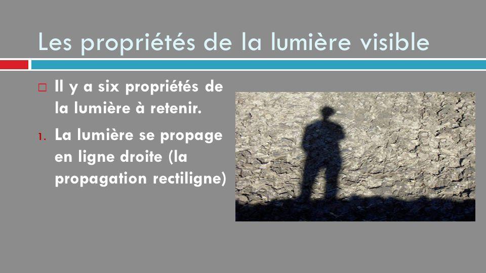 Les propriétés de la lumière visible