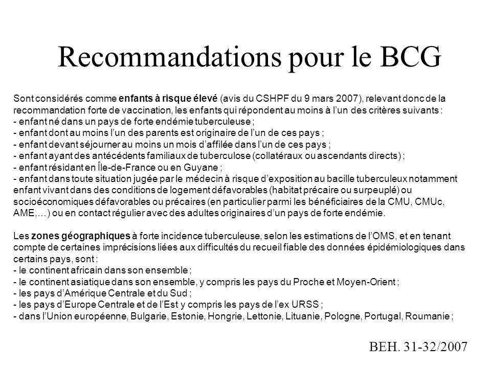 Recommandations pour le BCG