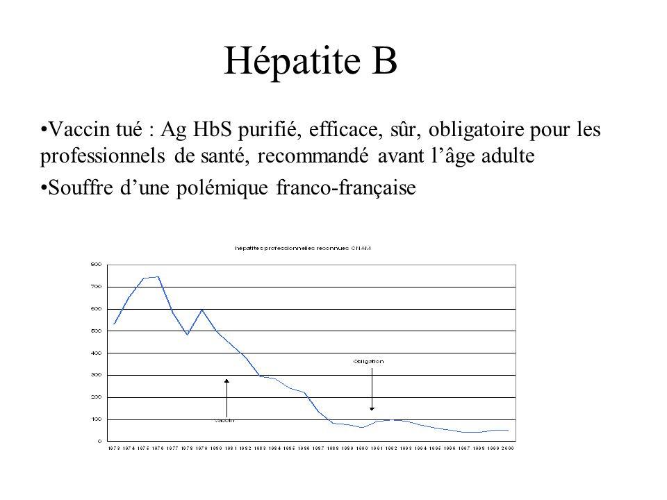 Hépatite B Vaccin tué : Ag HbS purifié, efficace, sûr, obligatoire pour les professionnels de santé, recommandé avant l'âge adulte.