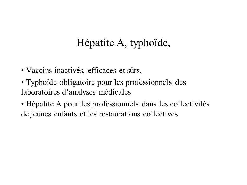 Hépatite A, typhoïde, Vaccins inactivés, efficaces et sûrs.