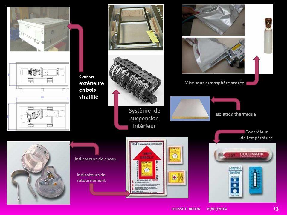 Système de suspension intérieur