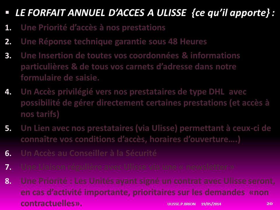 LE FORFAIT ANNUEL D'ACCES A ULISSE {ce qu'il apporte} :