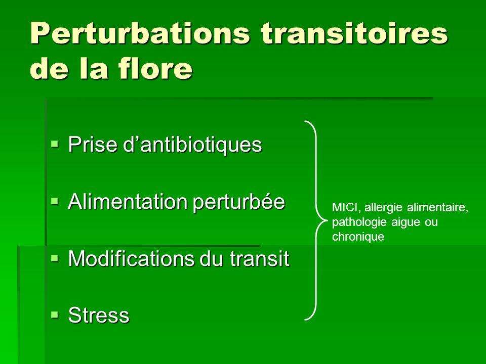 Perturbations transitoires de la flore