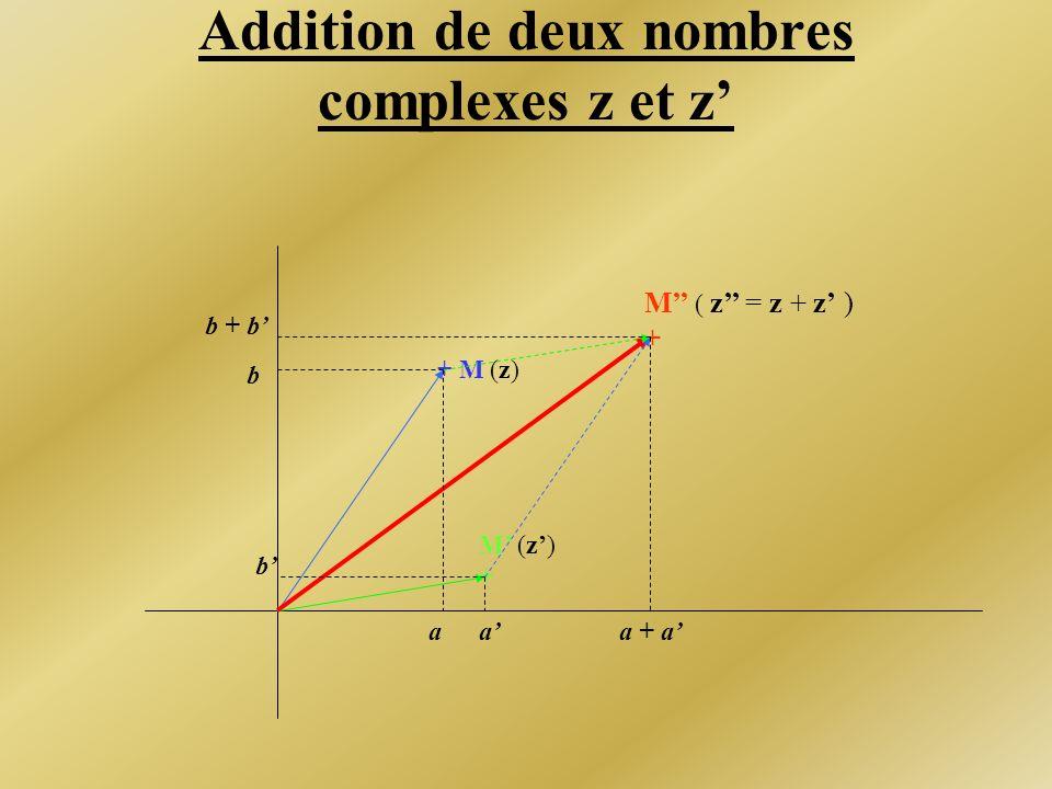 Addition de deux nombres complexes z et z'