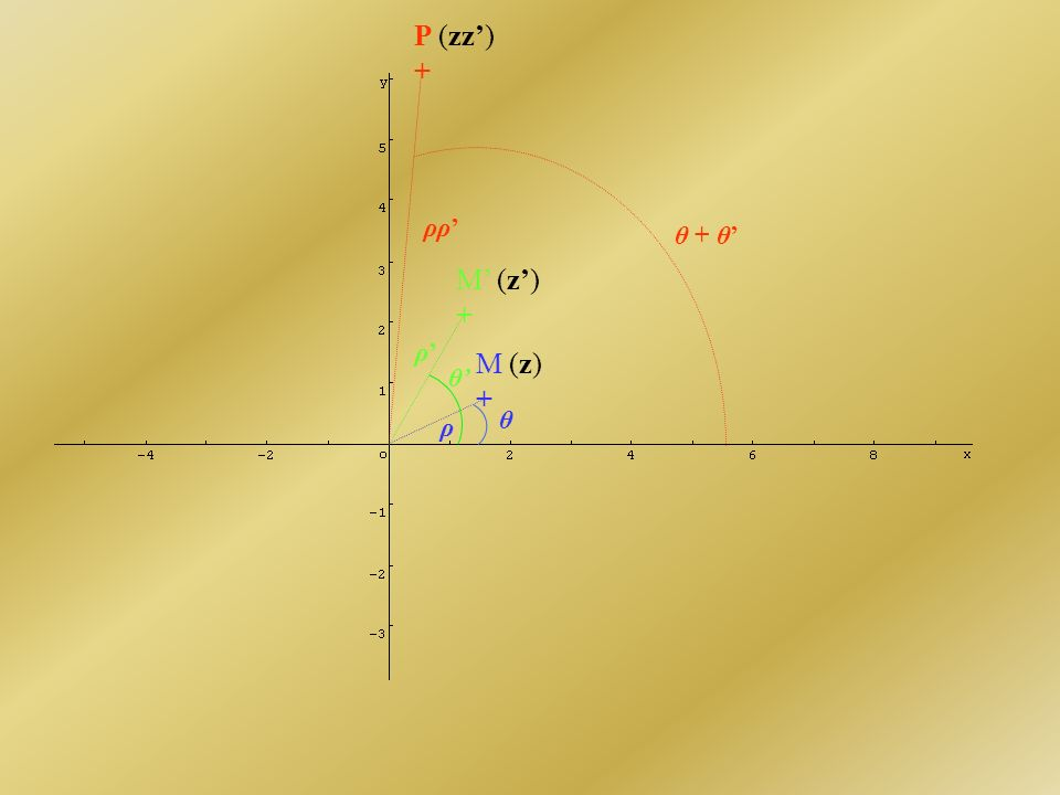 P (zz') + ρρ' θ + θ' M' (z') + ρ' M (z) + θ' θ ρ