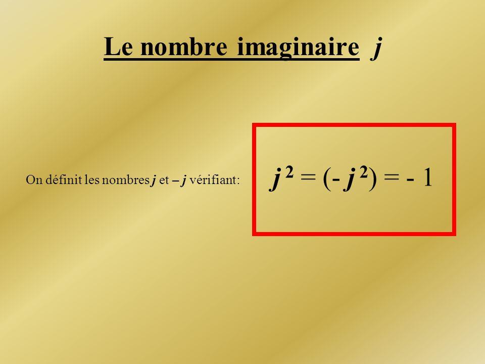 Le nombre imaginaire j j 2 = (- j 2) = - 1