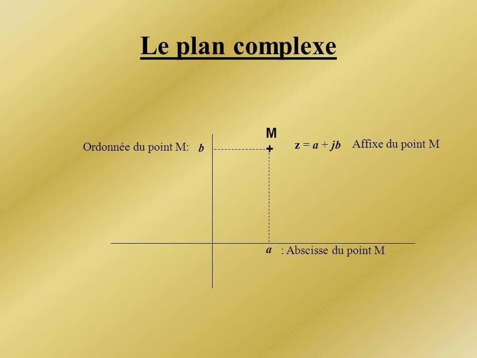 Le plan complexe M + z = a + jb Affixe du point M Ordonnée du point M: