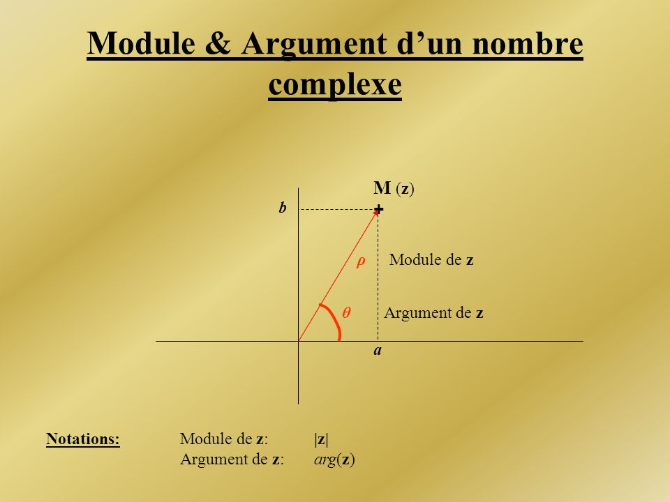 Module & Argument d'un nombre complexe