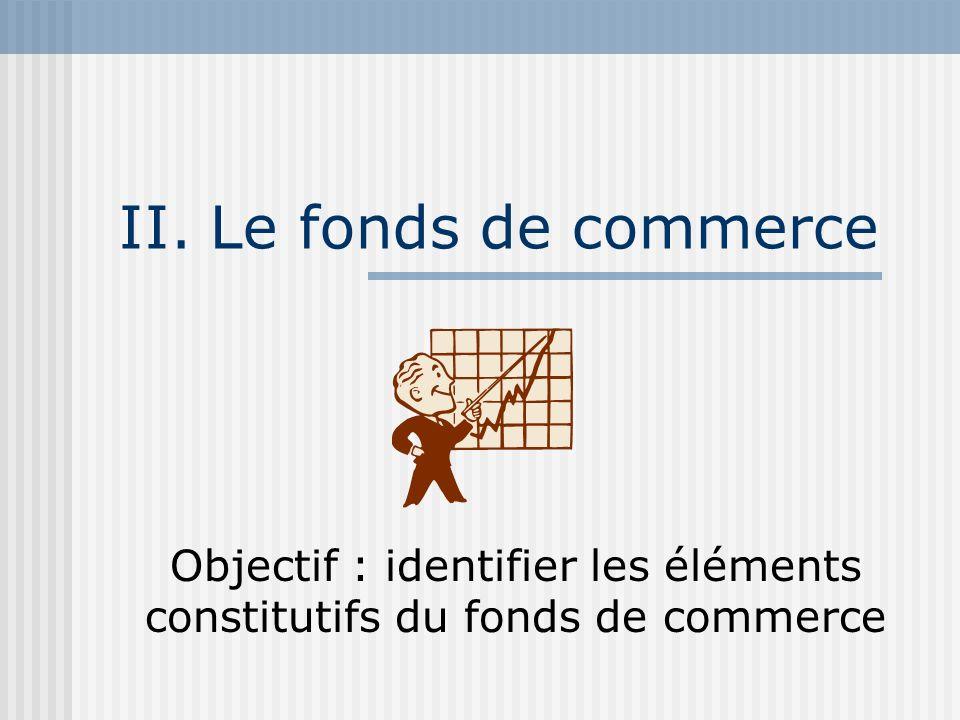 Objectif : identifier les éléments constitutifs du fonds de commerce