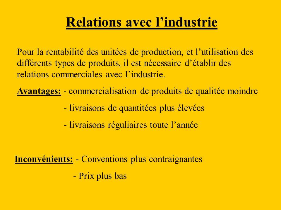 Relations avec l'industrie