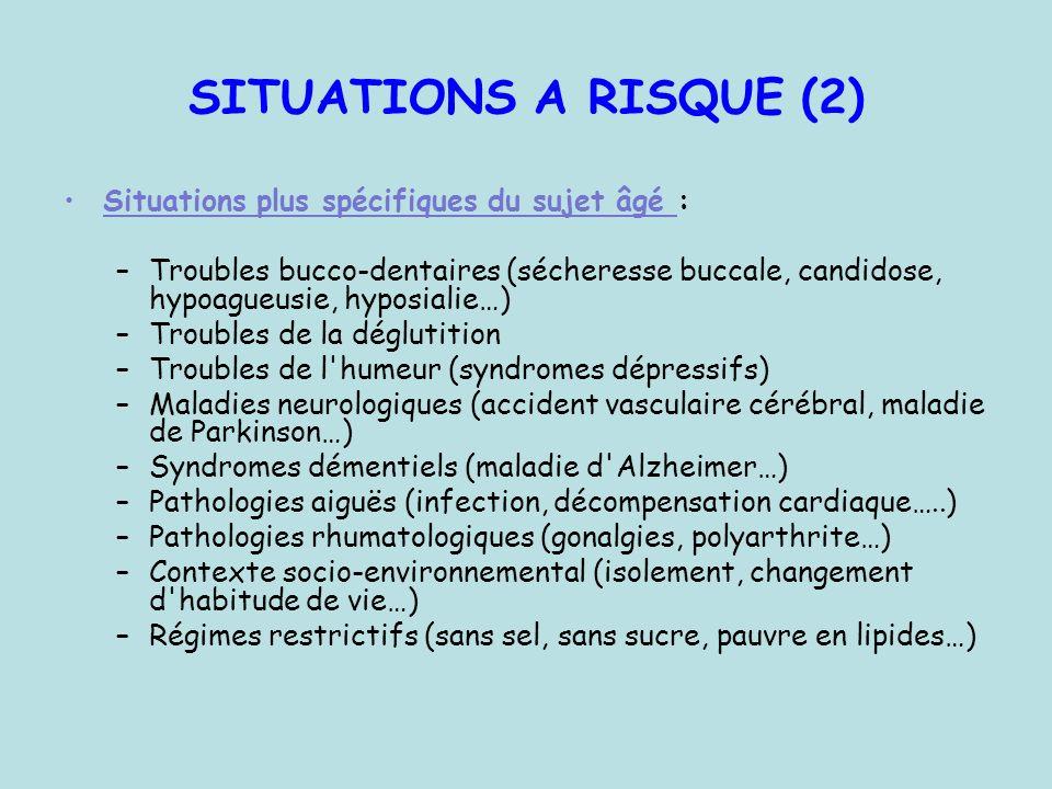 SITUATIONS A RISQUE (2) Situations plus spécifiques du sujet âgé :