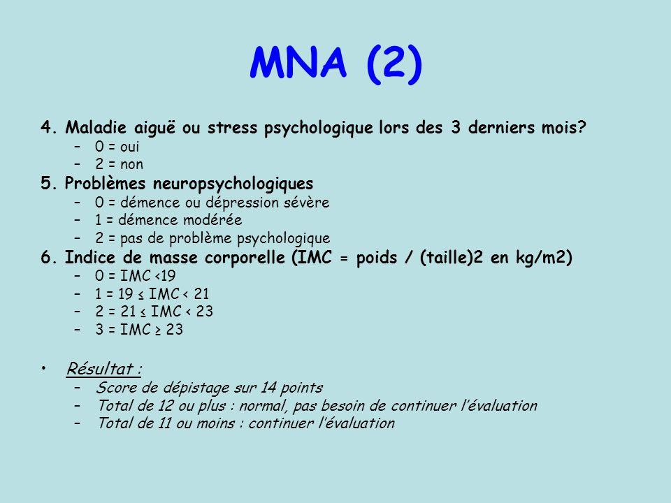 MNA (2) 4. Maladie aiguë ou stress psychologique lors des 3 derniers mois 0 = oui. 2 = non. 5. Problèmes neuropsychologiques.