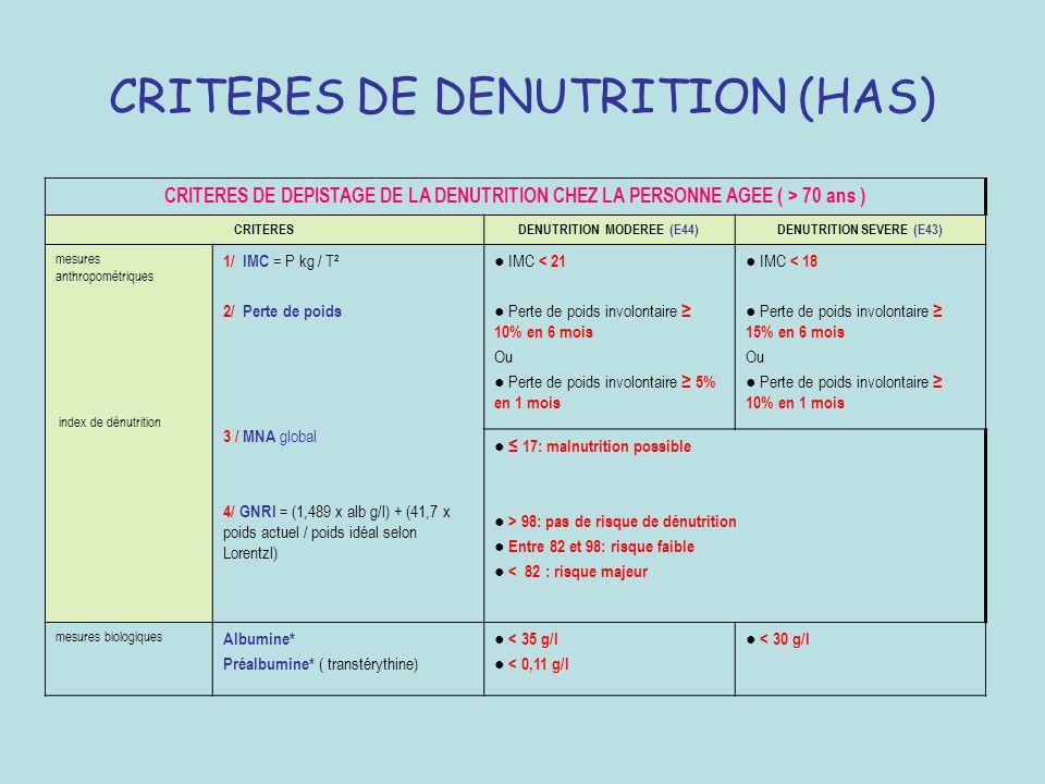 CRITERES DE DENUTRITION (HAS)