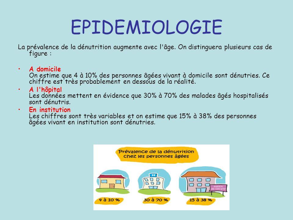 EPIDEMIOLOGIE La prévalence de la dénutrition augmente avec l âge. On distinguera plusieurs cas de figure :