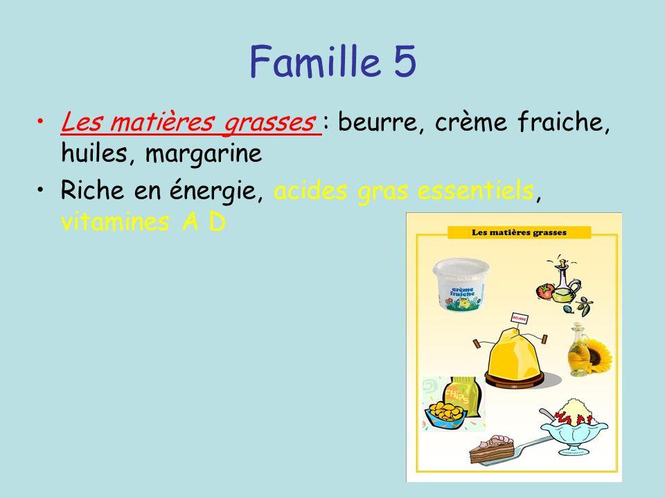 Famille 5 Les matières grasses : beurre, crème fraiche, huiles, margarine.
